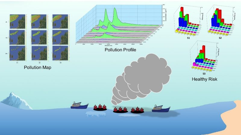 A paper of Zheng Wang et al. was published by Journal of Environmental Management
